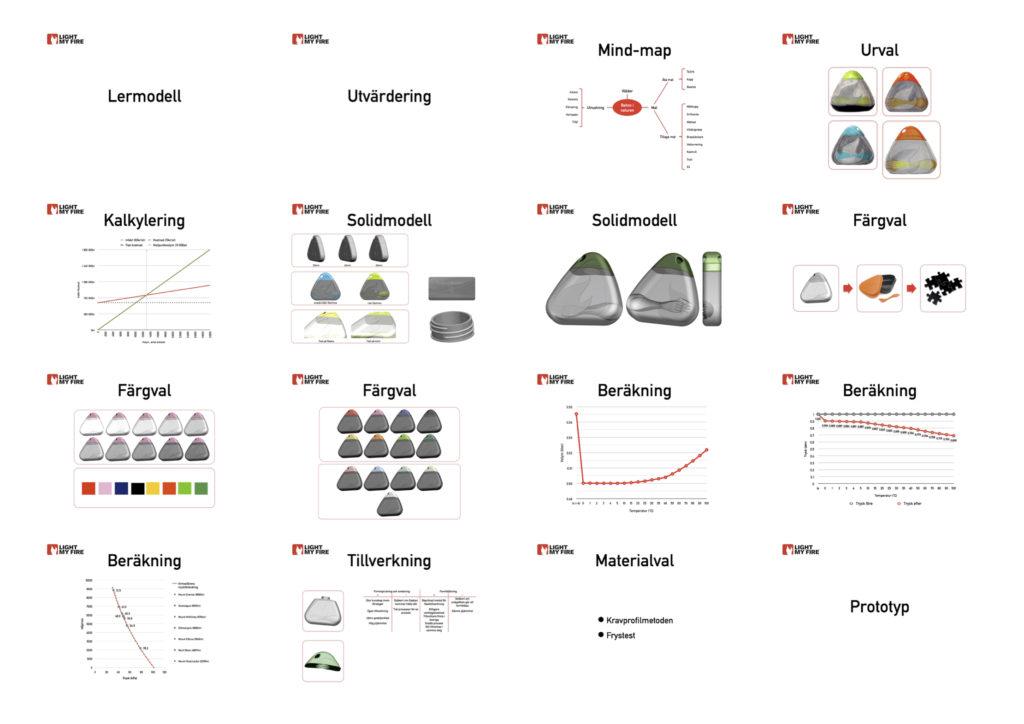 coldkit-presentation_2
